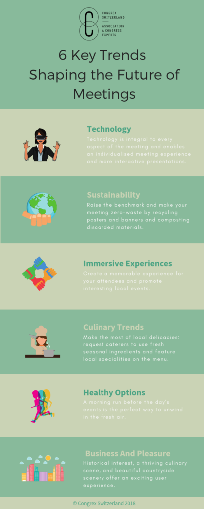 Six key trends shaping the future of meetings - Congrex